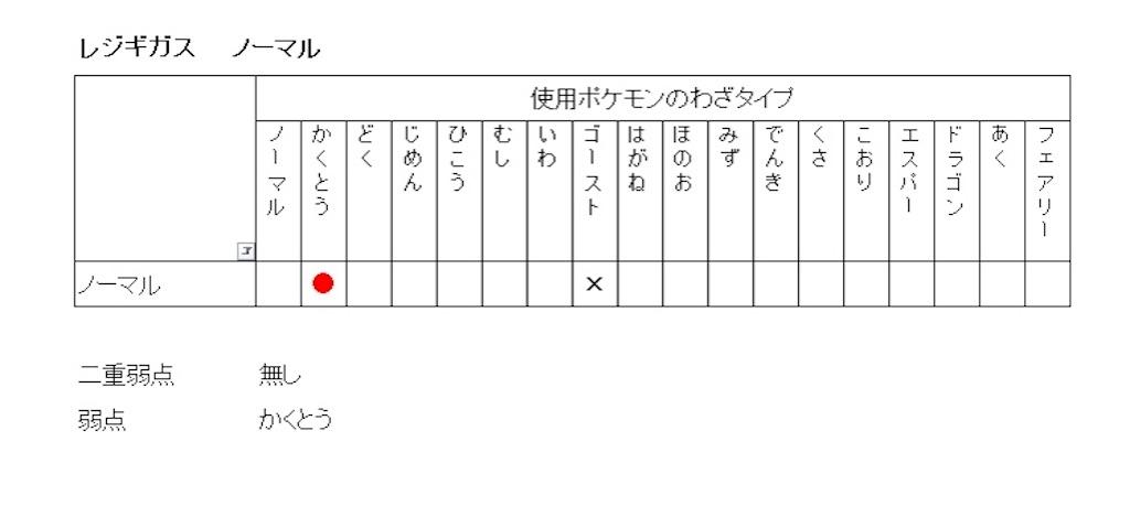 f:id:rakusyouke:20210703145922j:image