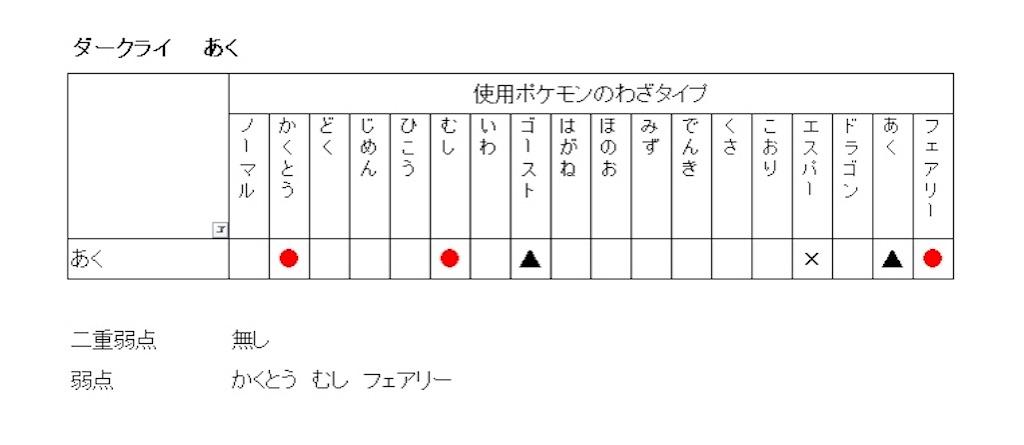 f:id:rakusyouke:20210703150121j:image