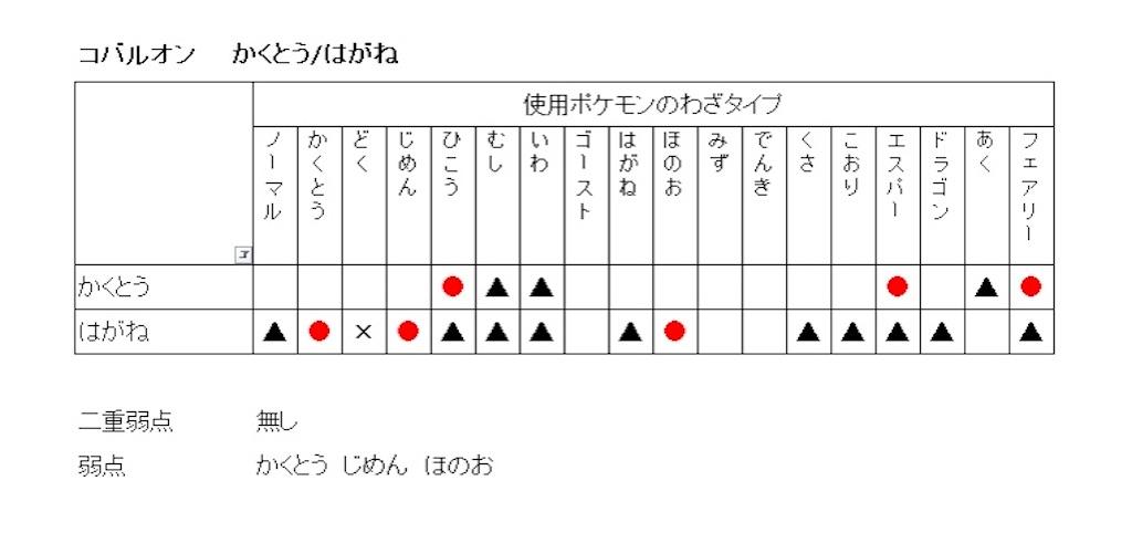 f:id:rakusyouke:20210703154025j:image