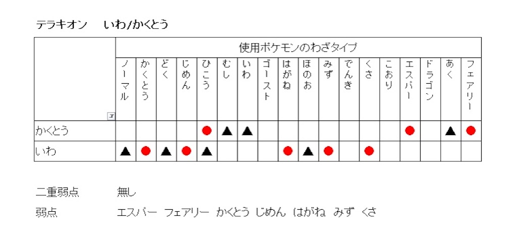 f:id:rakusyouke:20210703154123j:image