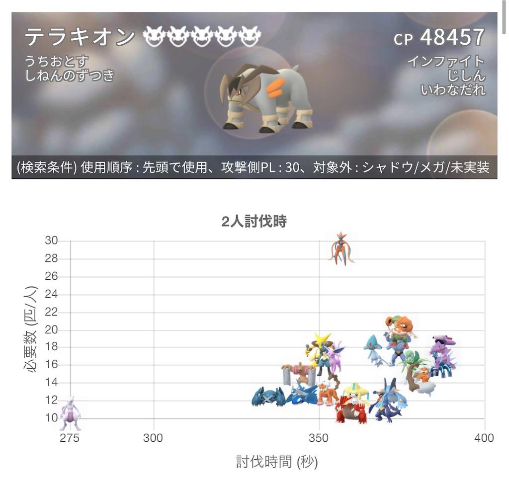 f:id:rakusyouke:20210703154144j:image