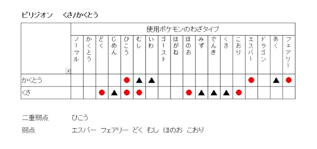 f:id:rakusyouke:20210703154212j:image