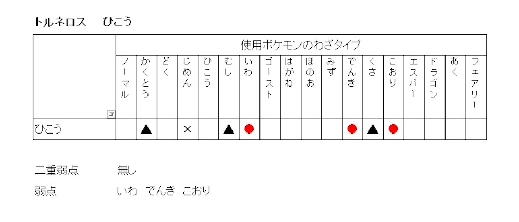f:id:rakusyouke:20210703154548j:image