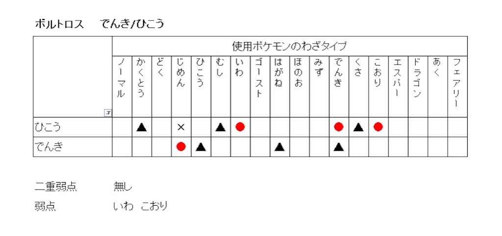 f:id:rakusyouke:20210703154755j:image