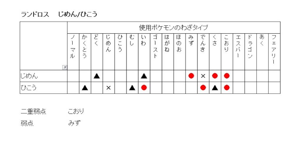 f:id:rakusyouke:20210703154842j:image