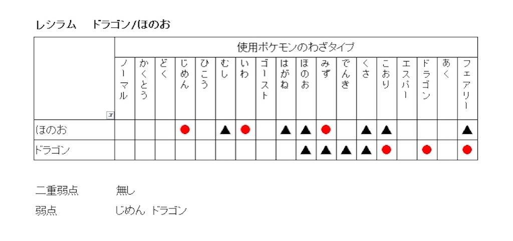 f:id:rakusyouke:20210703155035j:image