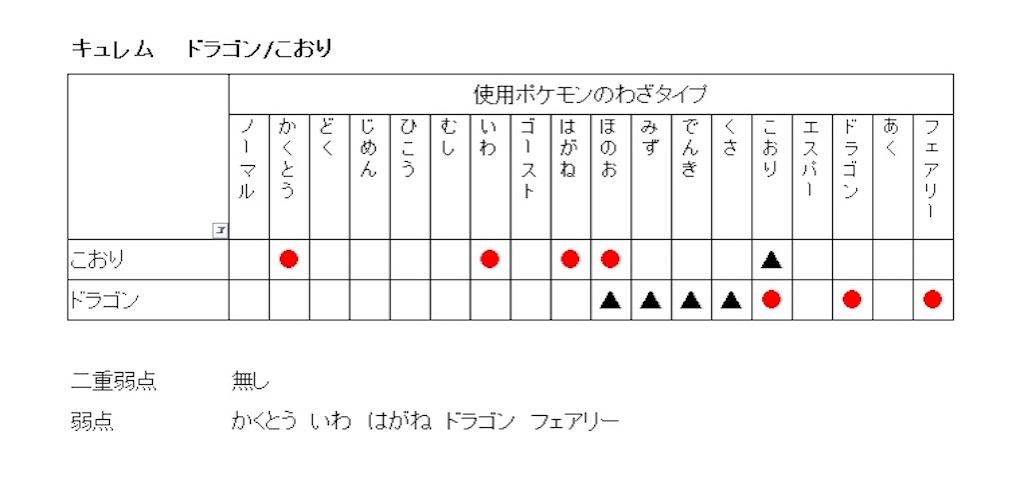 f:id:rakusyouke:20210703160645j:image