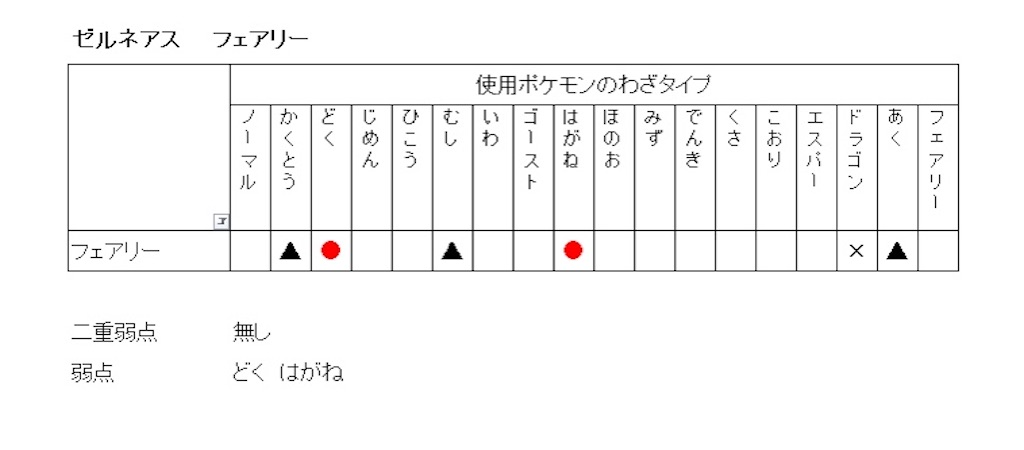 f:id:rakusyouke:20210703160745j:image