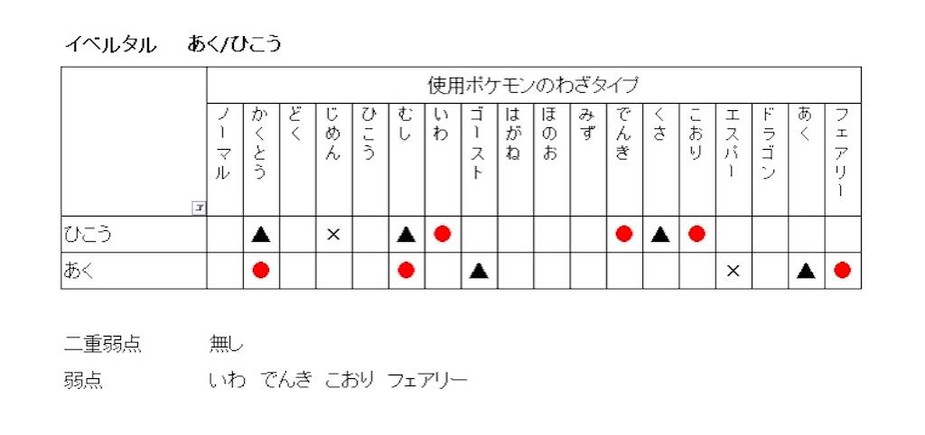 f:id:rakusyouke:20210703160844j:image