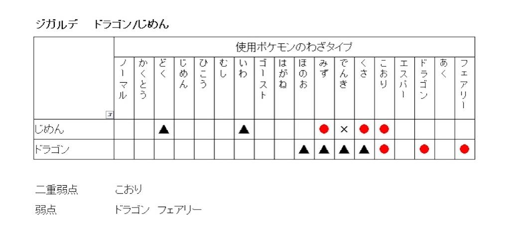 f:id:rakusyouke:20210703161015j:image
