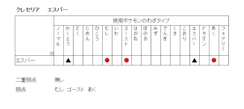 f:id:rakusyouke:20210703162844j:image