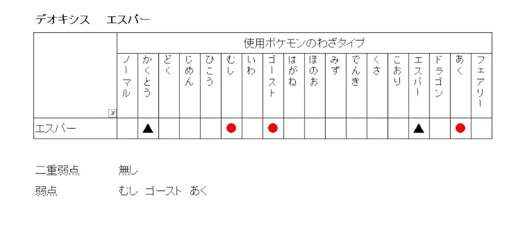 f:id:rakusyouke:20210710141639j:image