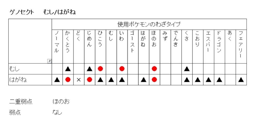 f:id:rakusyouke:20210710151117j:image