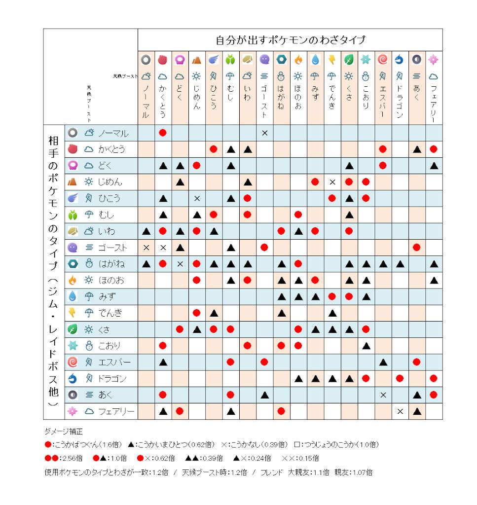 f:id:rakusyouke:20210721081240p:image