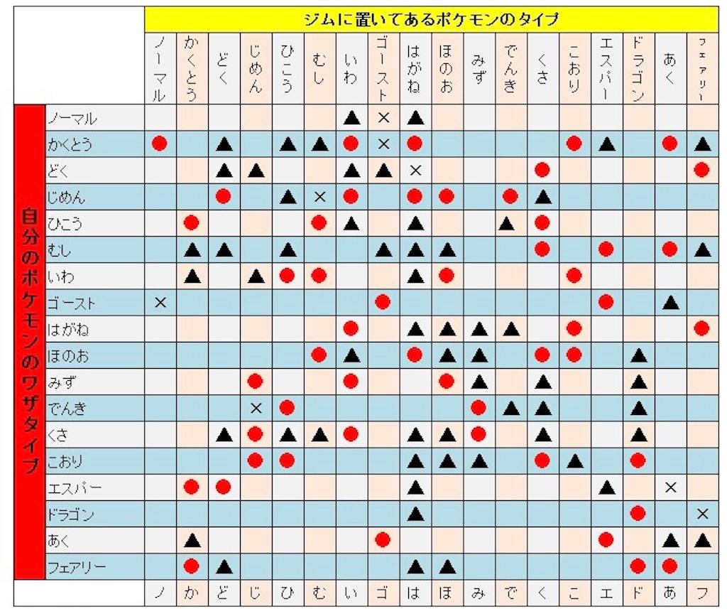 f:id:rakusyouke:20210721081438j:image
