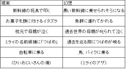 f:id:ramuniku_31:20180726164121p:plain