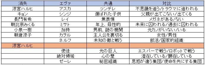 f:id:ramuniku_31:20180915180758p:plain