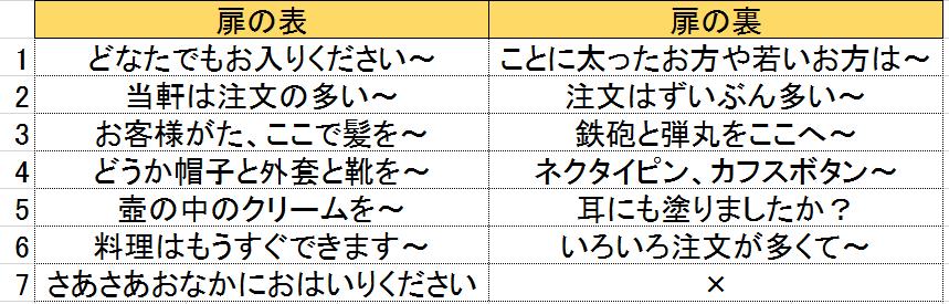 f:id:ramuniku_31:20181018033503p:plain