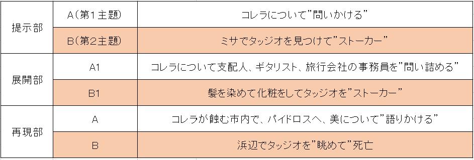 f:id:ramuniku_31:20181125230729p:plain