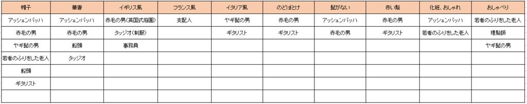 f:id:ramuniku_31:20181126010021p:plain