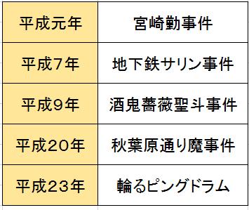 f:id:ramuniku_31:20190120223426p:plain