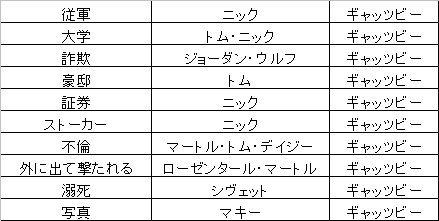 f:id:ramuniku_31:20190524221535p:plain