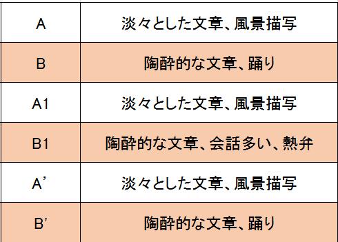 f:id:ramuniku_31:20191225033853p:plain
