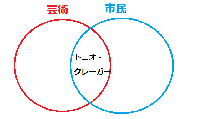 f:id:ramuniku_31:20191231023531p:plain
