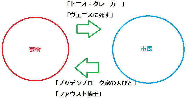 f:id:ramuniku_31:20191231164932p:plain