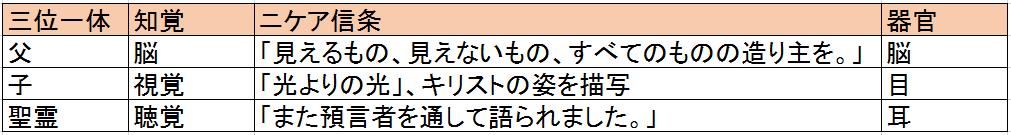 f:id:ramuniku_31:20200413205022p:plain