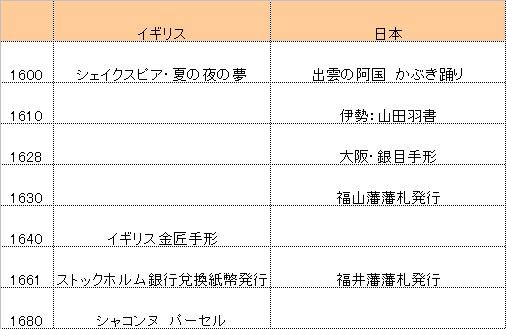f:id:ramuniku_31:20200502003207p:plain