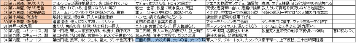 f:id:ramuniku_31:20200504002201p:plain