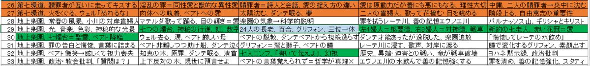 f:id:ramuniku_31:20200504003549p:plain