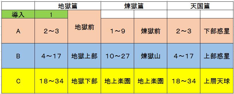 f:id:ramuniku_31:20200504182444p:plain