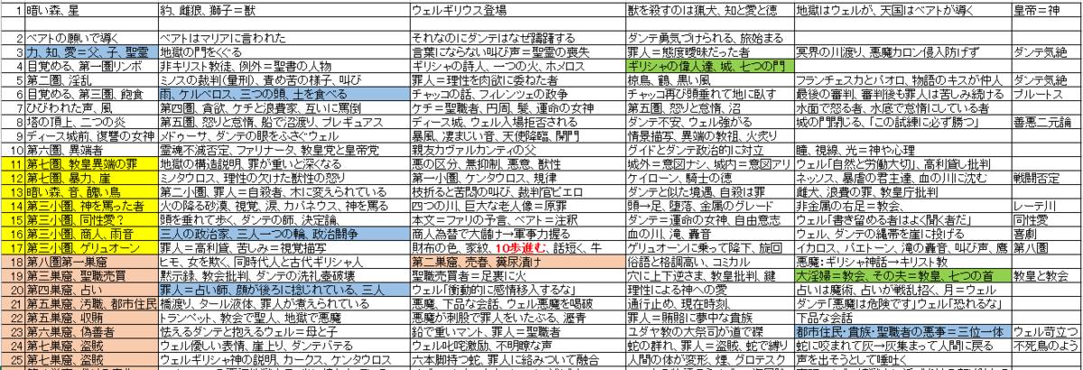 f:id:ramuniku_31:20200504184006p:plain