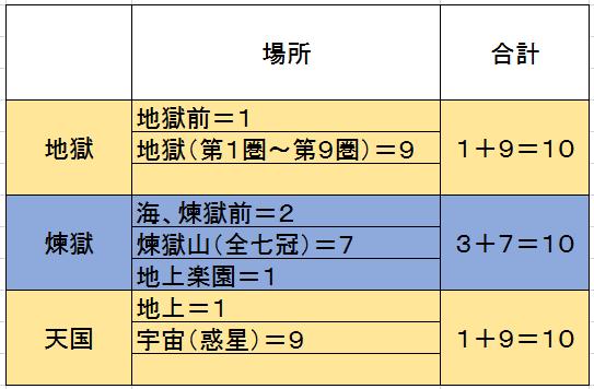 f:id:ramuniku_31:20200504185421p:plain