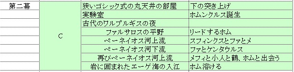 f:id:ramuniku_31:20200608143024p:plain