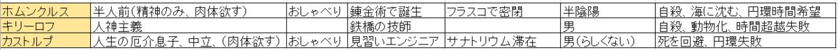 f:id:ramuniku_31:20200622224649p:plain