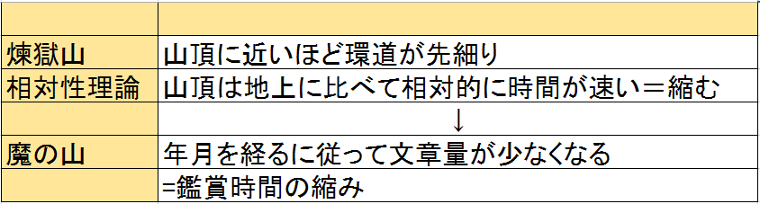 f:id:ramuniku_31:20200725153334p:plain