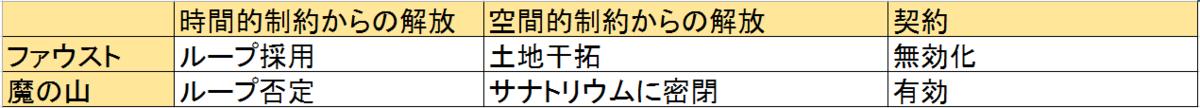 f:id:ramuniku_31:20200726111433p:plain