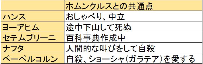 f:id:ramuniku_31:20200726120944p:plain