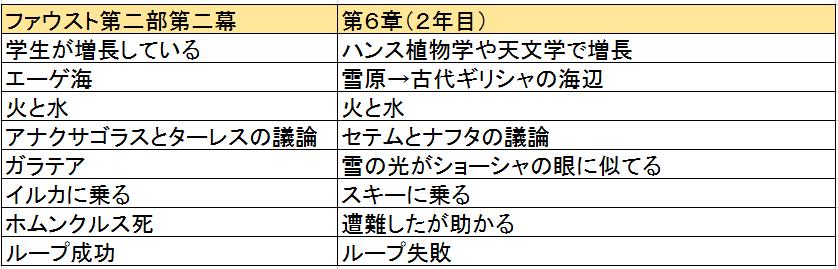 f:id:ramuniku_31:20200726164652p:plain