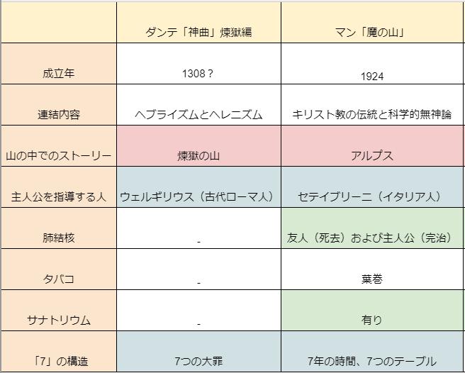f:id:ramuniku_31:20200801101711p:plain