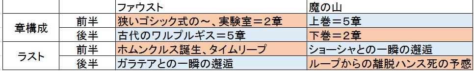 f:id:ramuniku_31:20200802180325p:plain