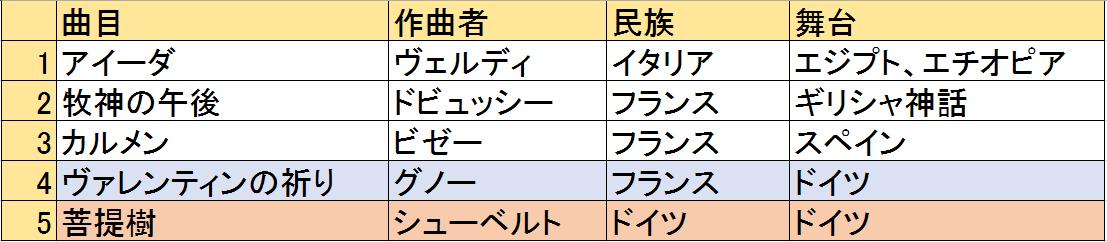 f:id:ramuniku_31:20200908225708p:plain