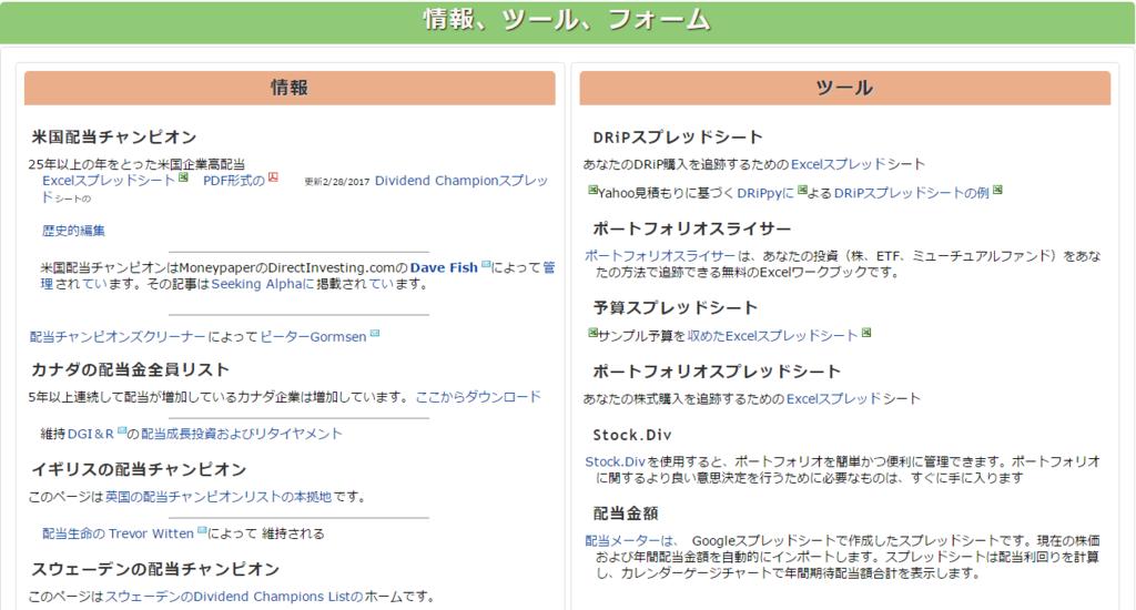 米国株情報日本語