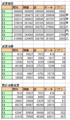 f:id:rankasan:20180304001745p:plain