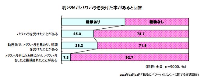 f:id:ranmaru-24mensou:20150826213021p:plain
