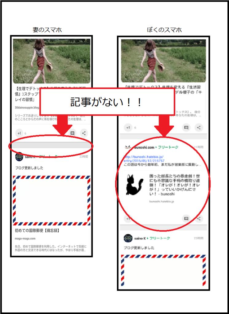 f:id:ranmaru-24mensou:20160206072859p:plain