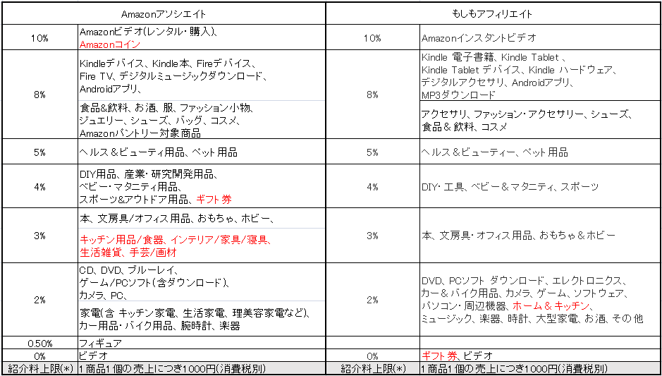 f:id:ranmaru-24mensou:20160226210958p:plain